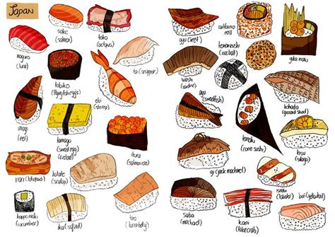different types of cuisines in the type de sushis recherche sushis sushi types food and food