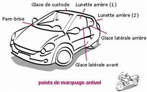 Vol De Voiture Remboursement : marquage antivol une protection contre le vol de voitures ~ Maxctalentgroup.com Avis de Voitures