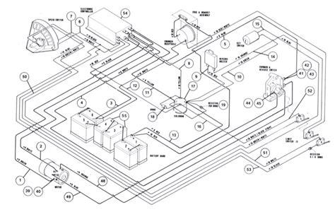 1997 club car 48v forward and switch wiring diagram club 48 volt and 3 10 horsepower