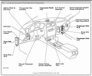 Locate A Fuse Box Diagram  I Need A Copy Of The Passenger Side