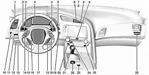 Parts Of C7 Corvette Owner U0026 39 S Manual Leak Ahead Of January