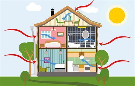 Как сделать свой дом энергоэффективным —