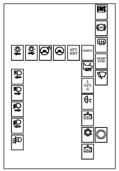 renault megane   fuse box diagram auto genius