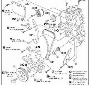 Manual De Reparacion Nissan Micra 2002 2003 2004 2005