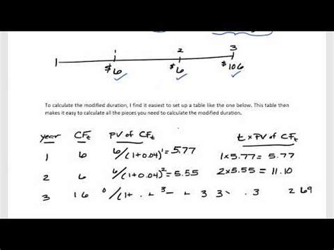 calculate  modified duration   bond youtube
