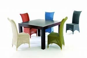 Chaise cuisine couleur couleur meuble de cuisine moderne for Deco cuisine avec chaise en couleur