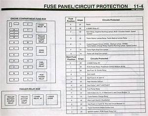 2007 Ford E 450 Fuse Box Diagram