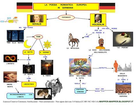 Illuminismo Tedesco by Mapper Il Romanticismo In Germania