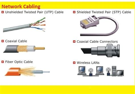 There Are Several Types Of Cables Used In Networks.