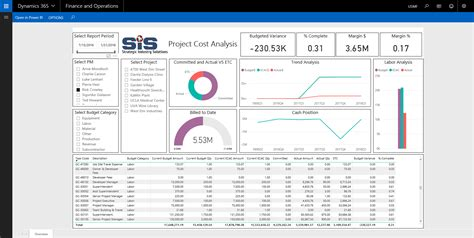 construct project cost management strategic