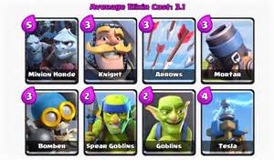 Royale Arena Clash Cards-6 Deck