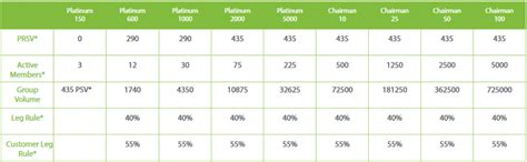 imarketslive review compensation plan pay structure