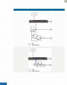 Nomi 3210 Brickstream 3d  Camera User Manual
