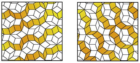 Penrose Tiling Golden Ratio by What Is Golden Ratio