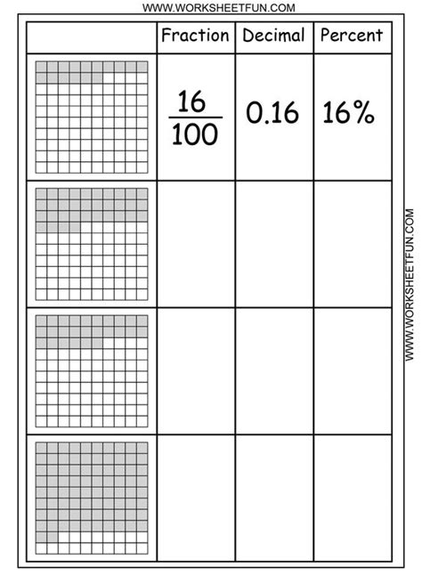 charts and printable math worksheets on
