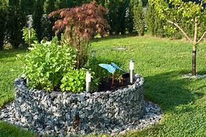 Rasen Vertikutieren Ja Oder Nein : gabionen fundament ja oder nein ~ Buech-reservation.com Haus und Dekorationen