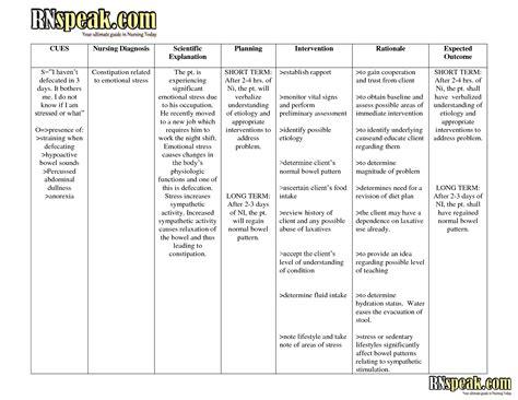 Constipation Nursing Care Plan Example Rn Pinterest