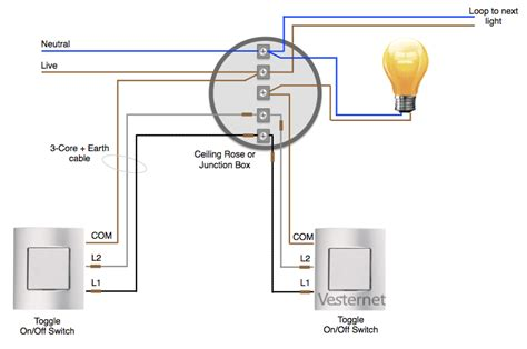 Household Dimmer Switch Installation Diagram by 2 Way Light Switch Wiring Wiagrams How To Wire Install