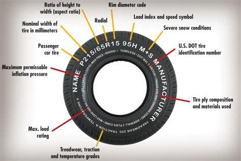 read  tire edmunds