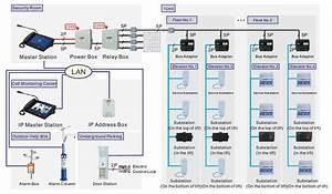 Analog Hidden Elevator Substation Dbn