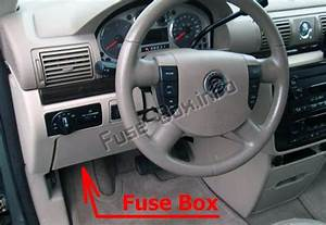 Fuse Box Diagram Mercury Monterey  2004