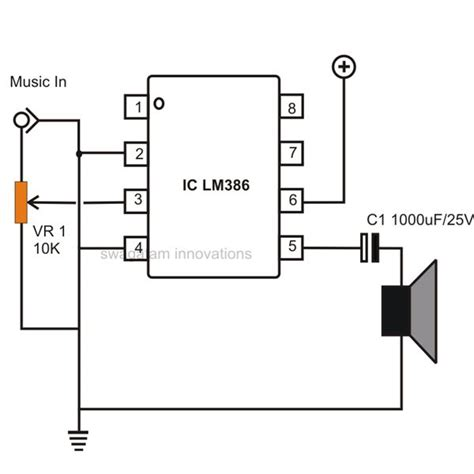 why do different value capacitors and resistors sound different in same lifier circuit
