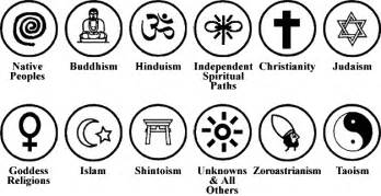 Religious and Spiritua...Religions Of The World Symbols