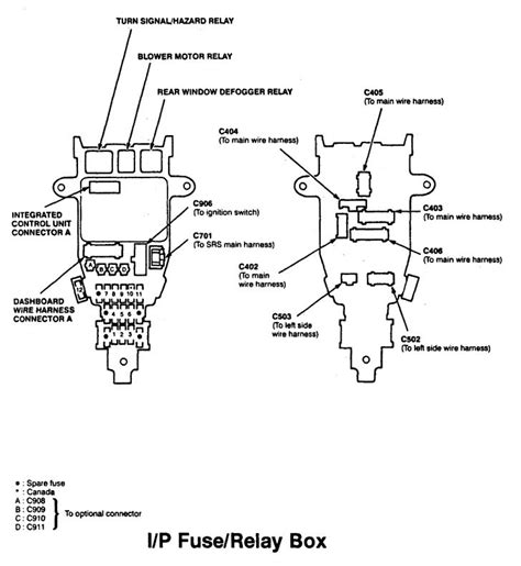 acura cl   wiring diagrams fuse panel