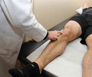 Examination Of The Patellofemoral Joint