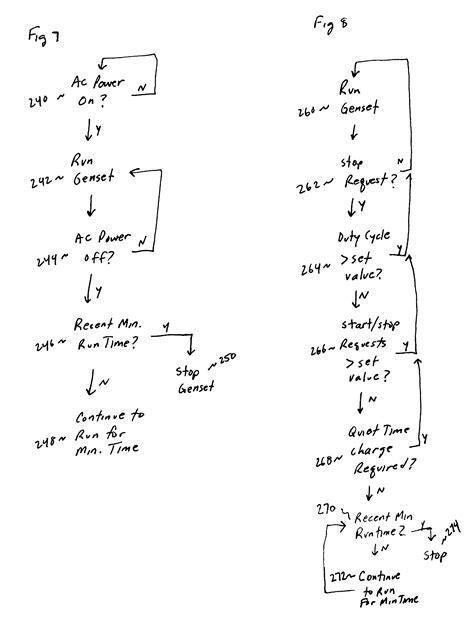 Onan Carburetor Diagram
