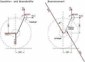 Dynamische Belastung Berechnen : tandem starrgabel f r scheibenbremsen fahrradzukunft ausgabe 11 ~ Themetempest.com Abrechnung