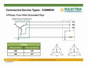 Commercial Design Considerations  U0026 Solectria Solutions