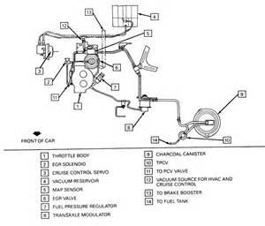 cadillac cts cold air intake 95 cruise vacuum hose location