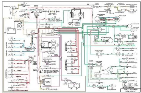 1978 Mgb Wiring Diagram For Ignition 9 best images of 1979 mgb wiring diagram 1979 mg mgb