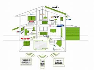 Qivicon Smart Home : deutsche telekom startet smart home plattform qivicon ~ Frokenaadalensverden.com Haus und Dekorationen