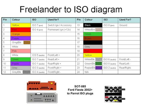 Wiring Diagram For Freelander Visteon Landyzone