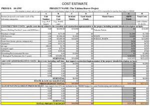 Estimating Price by What Are The Advantages Of Cost Sheet