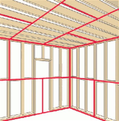 Ceiling Joist Spacing For Drywall by How To Guide For Drywall Installation