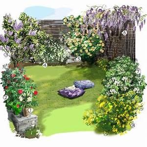 beautiful truffaut amenager son jardin contemporary With amenager un jardin rectangulaire 3 jardin parfume jardin des sens jardineries truffaut