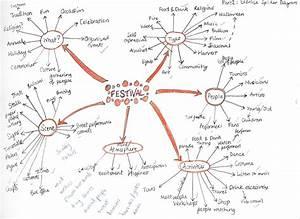 Spider Diagrams  U2013 Nicola Walker