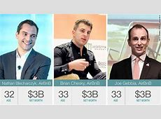 Young and filthy rich Top 10 billionaires under 35