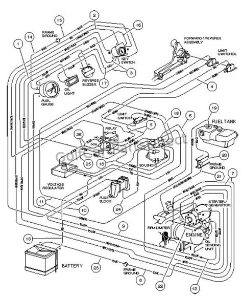 Wiring Gasoline Vehicle Carryall Plus
