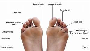 Are Your Feet Aging  Part 2