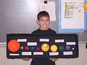 3rd Grade Solar System Models
