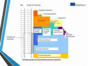System of pre vocational and vocational education in ...