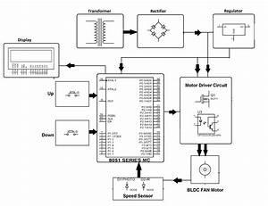Bldc Motor Controller Wiring Diagram