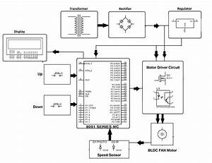 Go Speed Controller Wiring Diagram