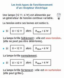 Calcul Consommation Electrique D Un Appareil : calculer l 39 nergie lectrique re ue ou consomm e par un ~ Dailycaller-alerts.com Idées de Décoration