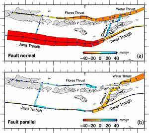 Fault Slip Rate Components   A  Fault Normal  Extension