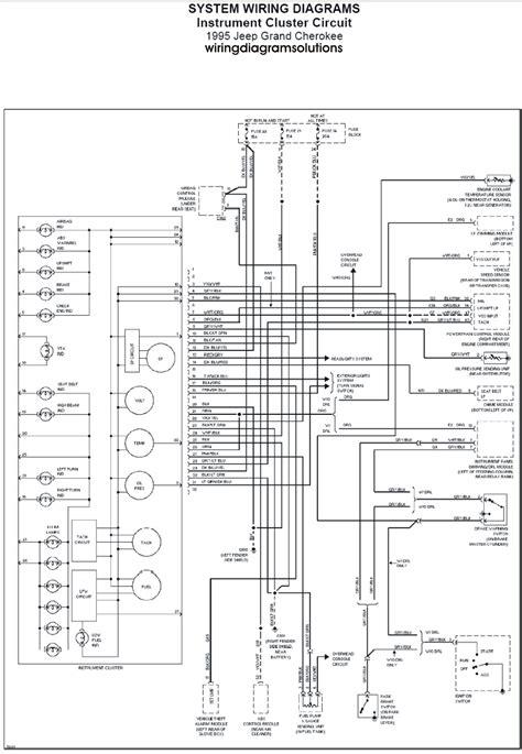 Jeep Grand Cherokee Laredo Radio Wiring Diagram